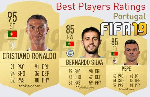 FIFA 19 Portugal Best Players Ratings