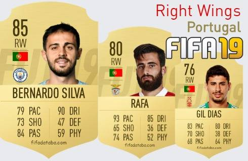 Portugal Best Right Wings fifa 2019