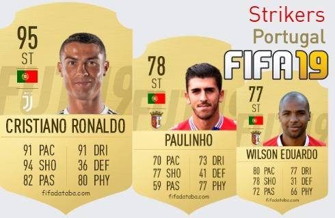 Portugal Best Strikers fifa 2019