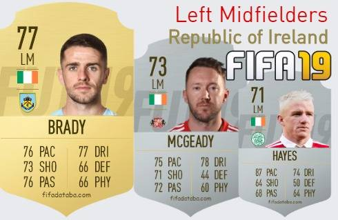 Republic of Ireland Best Left Midfielders fifa 2019