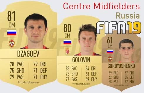 Russia Best Centre Midfielders fifa 2019