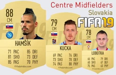 Slovakia Best Centre Midfielders fifa 2019