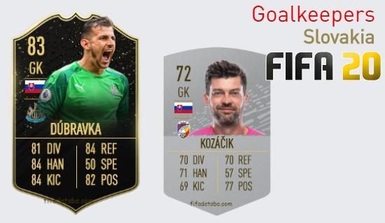 Slovakia Best Goalkeepers fifa 2020