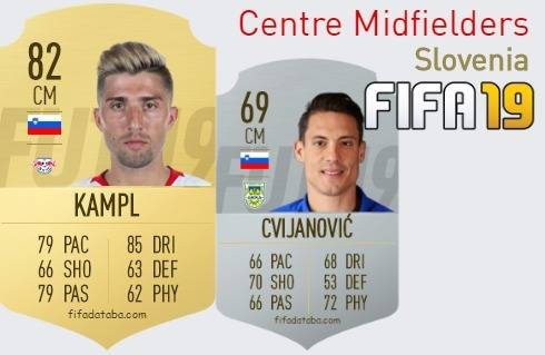 Slovenia Best Centre Midfielders fifa 2019