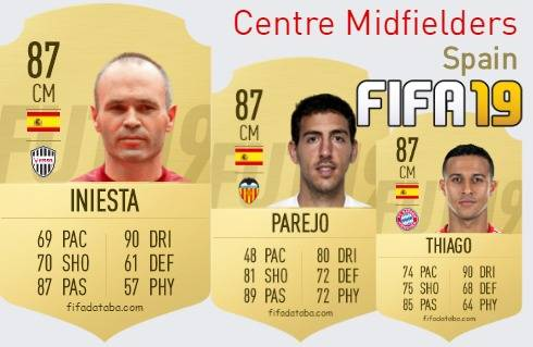 Spain Best Centre Midfielders fifa 2019