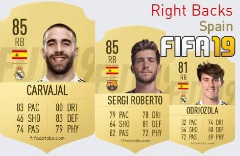Spain Best Right Backs fifa 2019