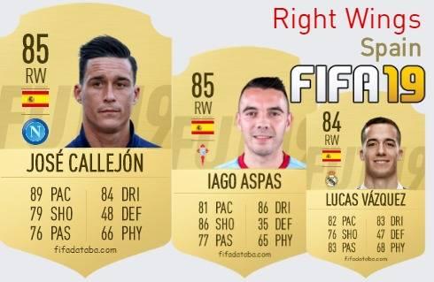 Spain Best Right Wings fifa 2019