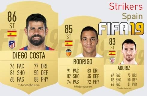 Spain Best Strikers fifa 2019