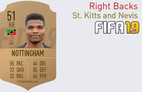 Michael Nottingham FIFA 19 Rating, Card, Price