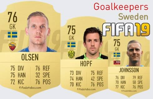 Sweden Best Goalkeepers fifa 2019