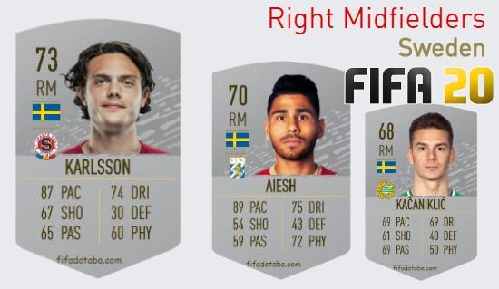 Sweden Best Right Midfielders fifa 2020
