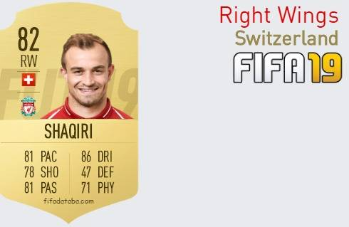 Switzerland Best Right Wings fifa 2019