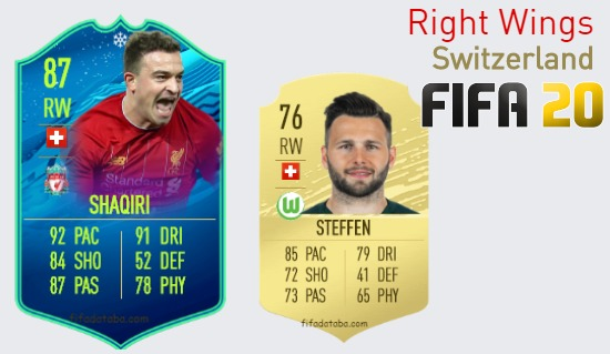 Switzerland Best Right Wings fifa 2020