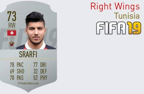 Tunisia Best Right Wings fifa 2019
