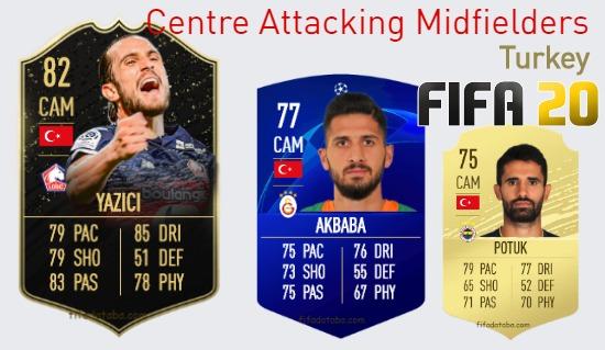 Turkey Best Centre Attacking Midfielders fifa 2020
