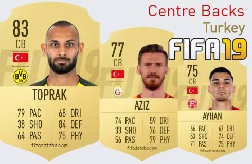 Turkey Best Centre Backs fifa 2019
