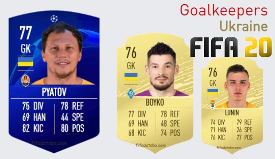 Ukraine Best Goalkeepers fifa 2020
