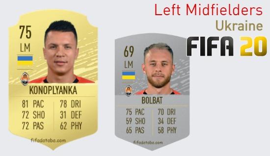 Ukraine Best Left Midfielders fifa 2020