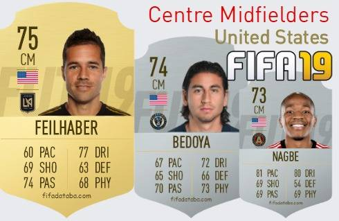 FIFA 19 United States Best Centre Midfielders (CM) Ratings