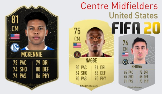 United States Best Centre Midfielders fifa 2020