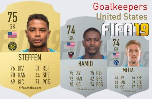 United States Best Goalkeepers fifa 2019