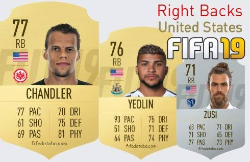United States Best Right Backs fifa 2019