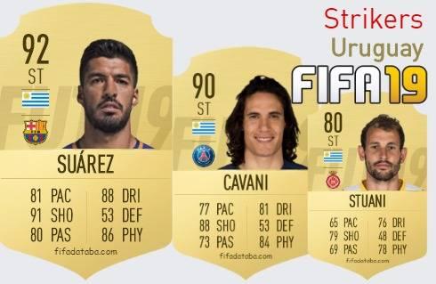 Uruguay Best Strikers fifa 2019