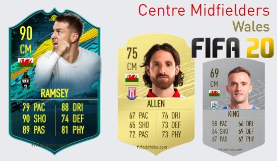 Wales Best Centre Midfielders fifa 2020