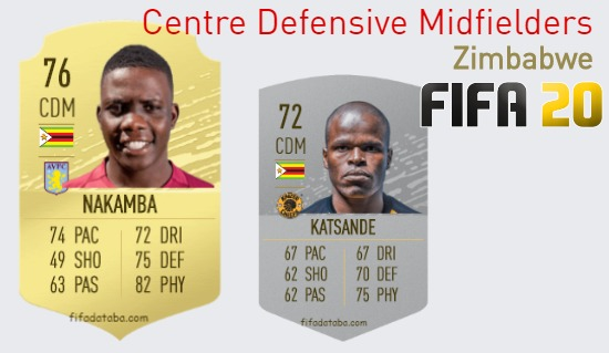 Zimbabwe Best Centre Defensive Midfielders fifa 2020