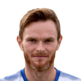 Ritchie Sutton fifa 19
