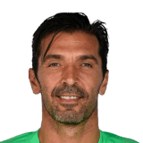 Buffon fifa 2019 profile