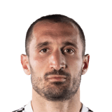 Chiellini fifa 2019 profile