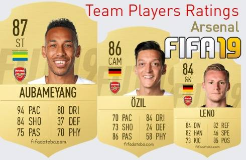 Arsenal FIFA 19 Team Players Ratings