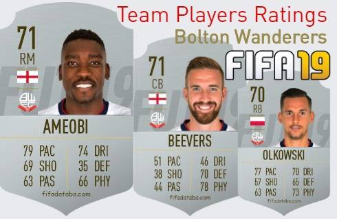 Bolton Wanderers FIFA 19 Team Players Ratings
