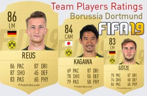 Borussia Dortmund FIFA 19 Team Players Ratings
