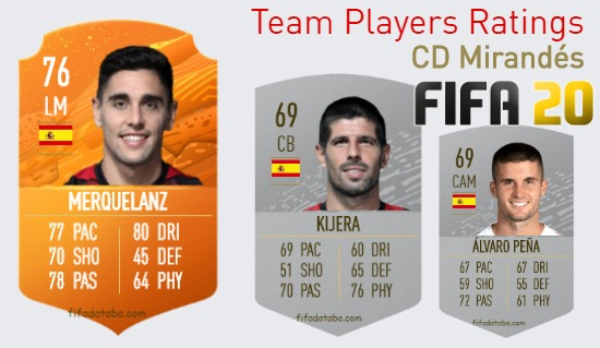 CD Mirandés FIFA 20 Team Players Ratings