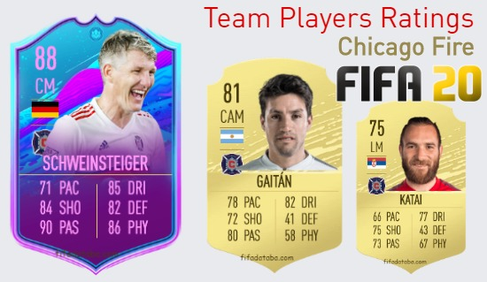 Chicago Fire FIFA 20 Team Players Ratings