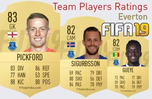 Everton FIFA 19 Team Players Ratings