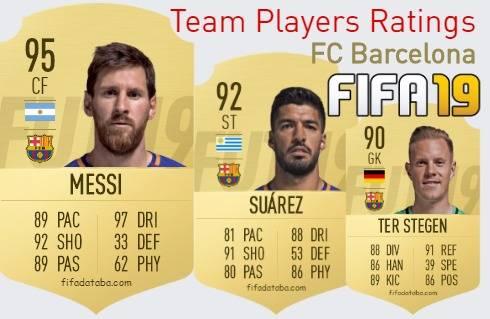 FC Barcelona FIFA 19 Team Players Ratings