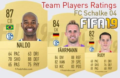 FC Schalke 04 FIFA 19 Team Players Ratings