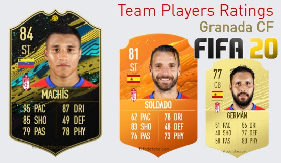 Granada CF FIFA 20 Team Players Ratings
