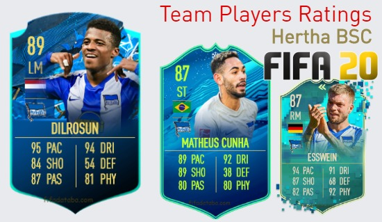 Hertha BSC FIFA 20 Team Players Ratings