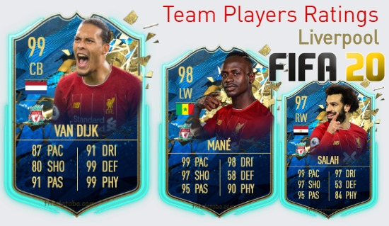 Liverpool FIFA 20 Team Players Ratings