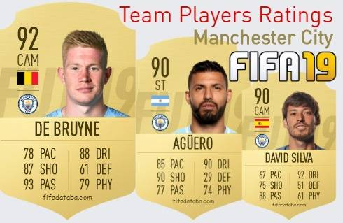 Manchester City FIFA 19 Team Players Ratings