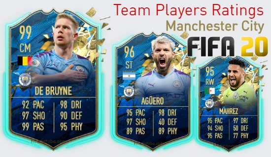 Manchester City FIFA 20 Team Players Ratings