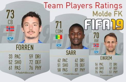 Molde FK FIFA 19 Team Players Ratings