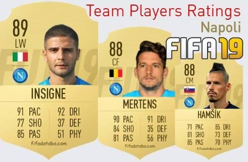 Napoli FIFA 19 Team Players Ratings