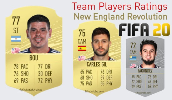 New England Revolution FIFA 20 Team Players Ratings