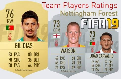 Nottingham Forest FIFA 19 Team Players Ratings