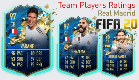 Real Madrid FIFA 20 Team Players Ratings